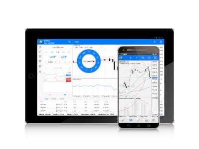 For window phone metatrader