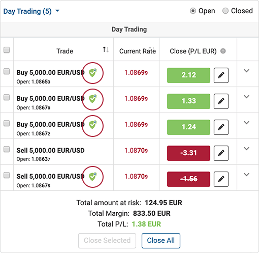 Open Trades Report